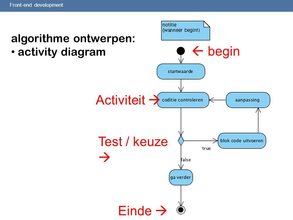  begin Activiteit  Test / keuze  Einde  algorithme ontwerpen: