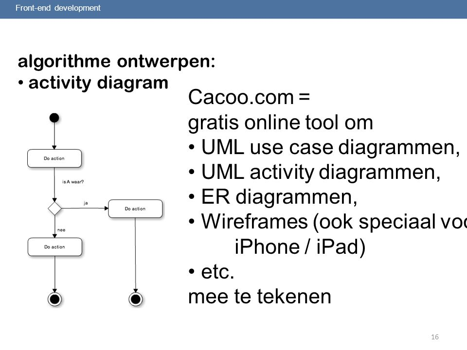 UML use case diagrammen, UML activity diagrammen, ER diagrammen,