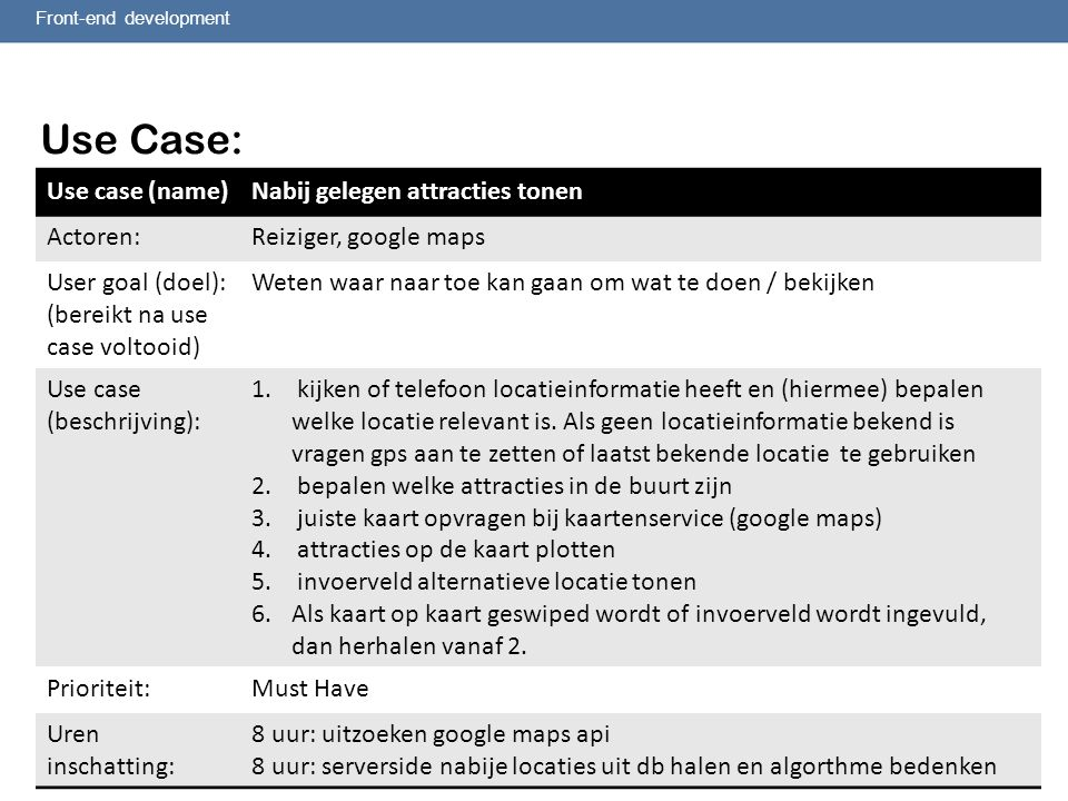 Use Case: Use case (name) Nabij gelegen attracties tonen Actoren: