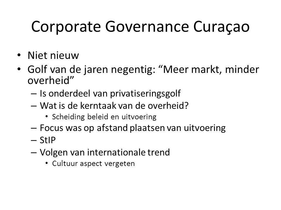 Corporate Governance Curaçao