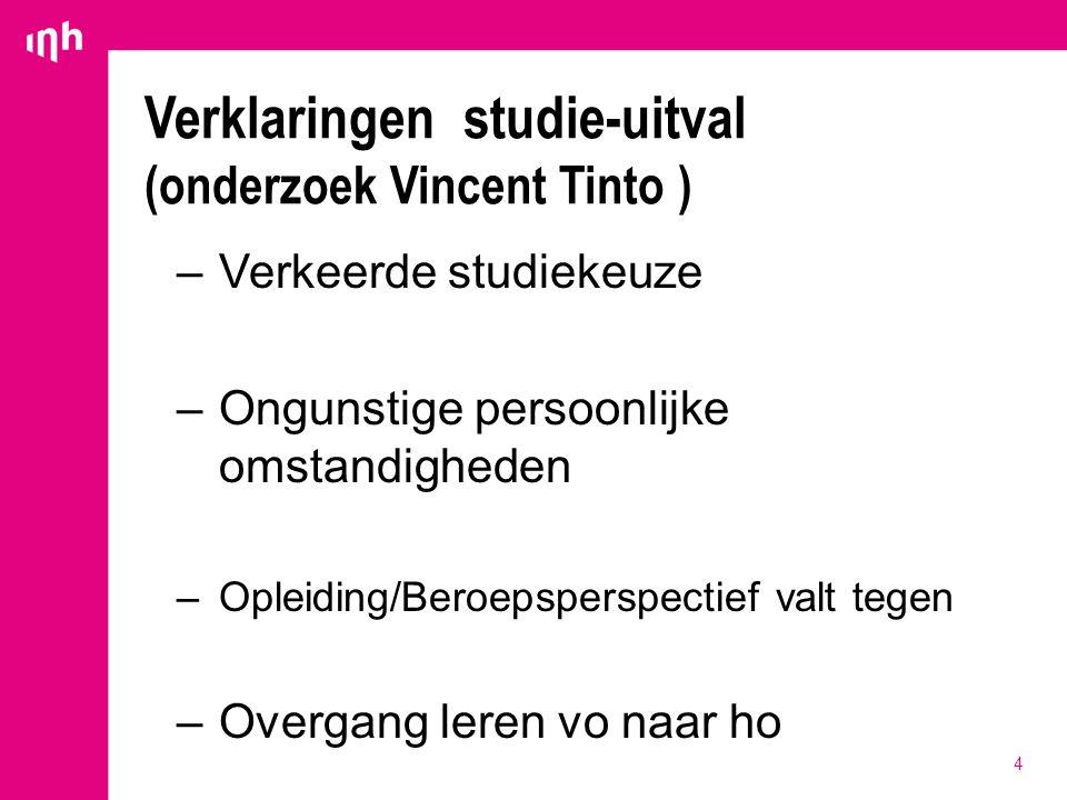Verklaringen studie-uitval (onderzoek Vincent Tinto )
