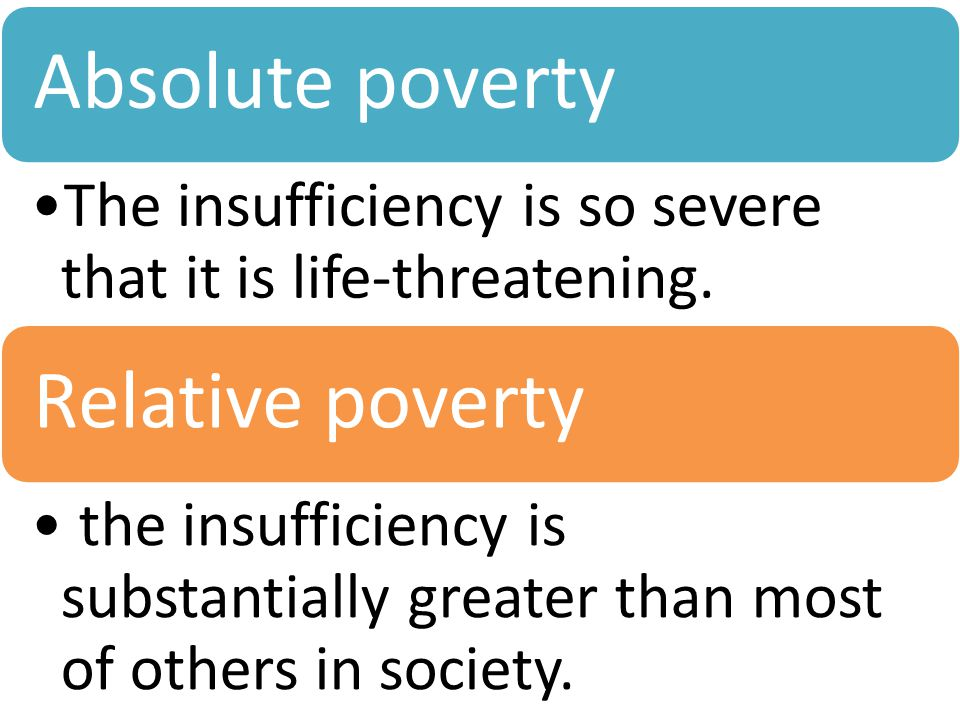 Absolute poverty Relative poverty