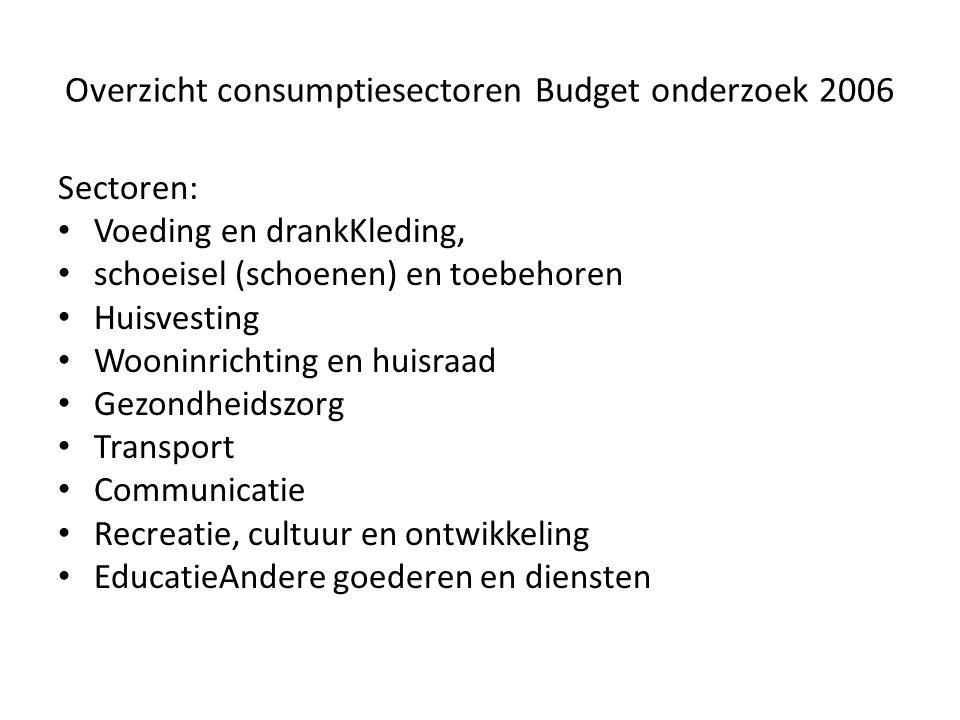 Overzicht consumptiesectoren Budget onderzoek 2006