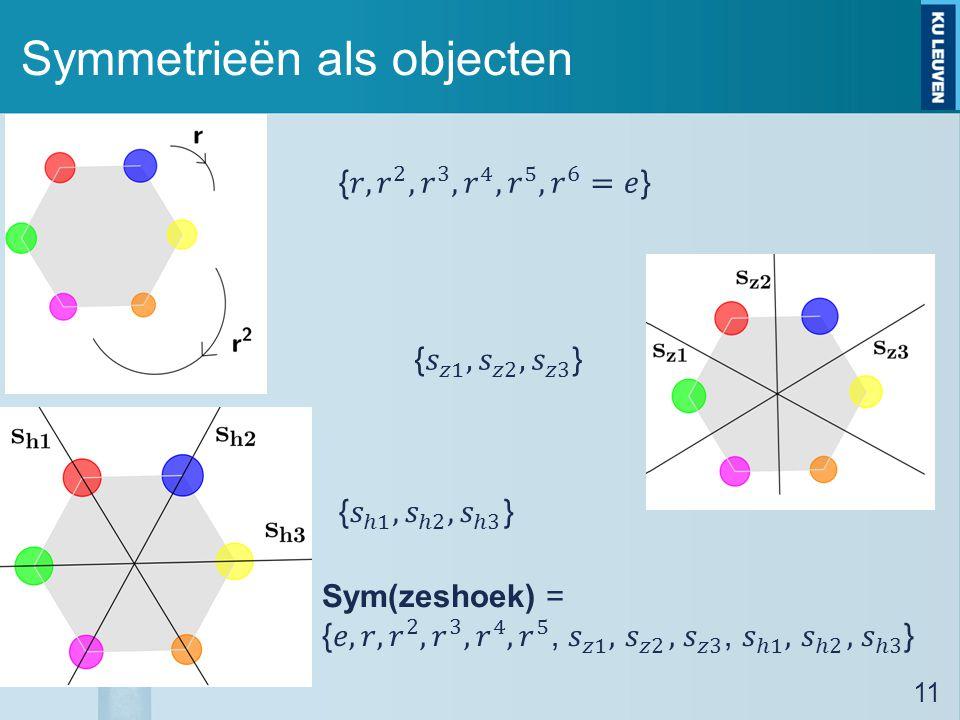 Symmetrieën als objecten