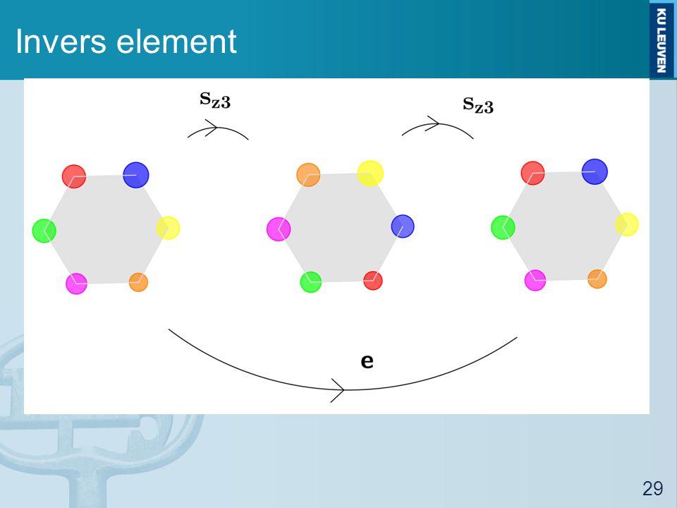 Invers element