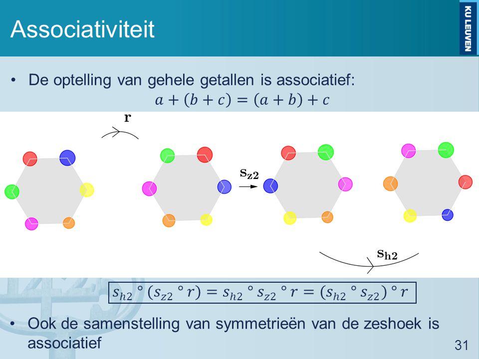 Associativiteit De optelling van gehele getallen is associatief: