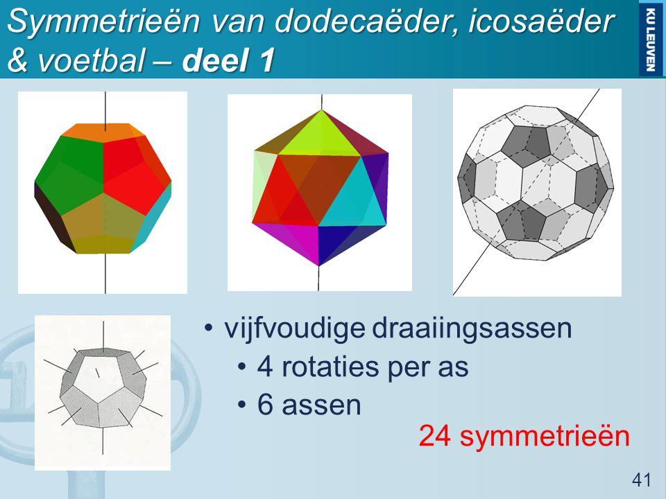 Symmetrieën van dodecaëder, icosaëder & voetbal – deel 1