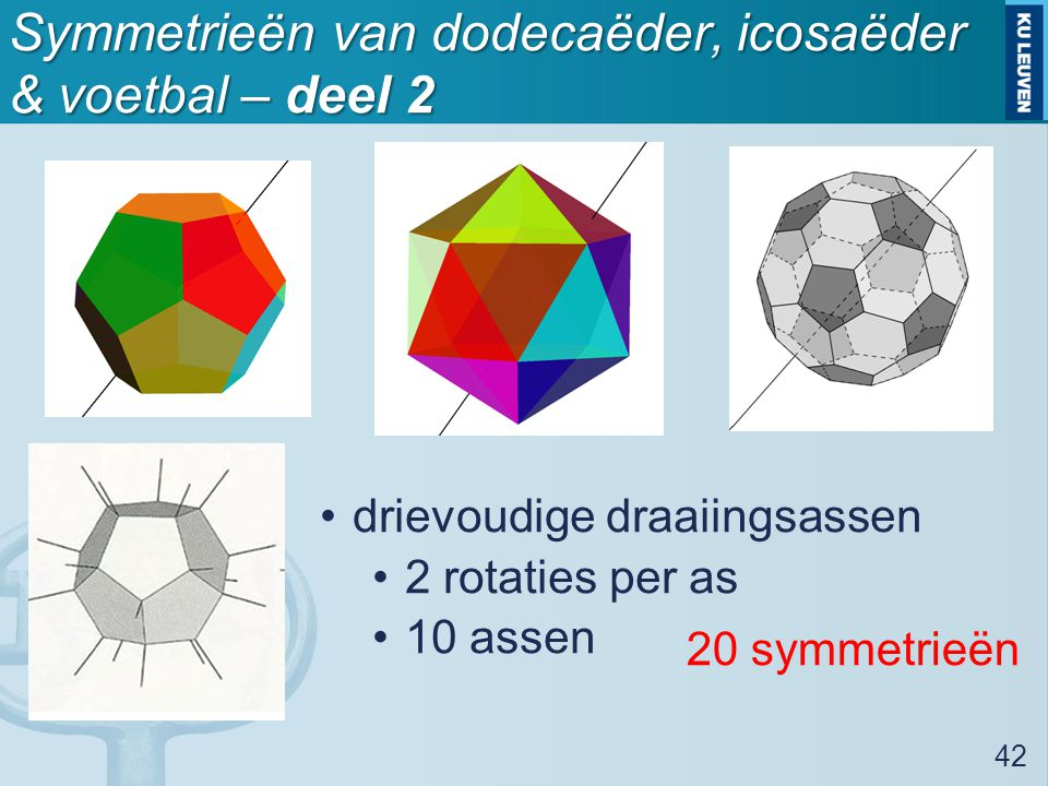 Symmetrieën van dodecaëder, icosaëder & voetbal – deel 2
