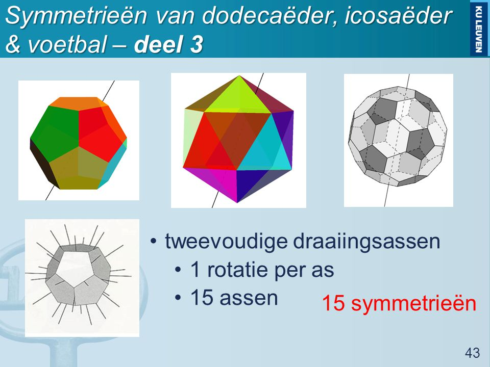 Symmetrieën van dodecaëder, icosaëder & voetbal – deel 3