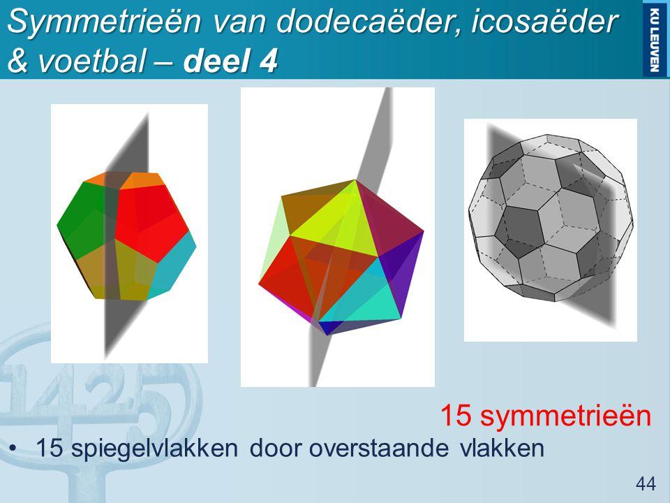 Symmetrieën van dodecaëder, icosaëder & voetbal – deel 4