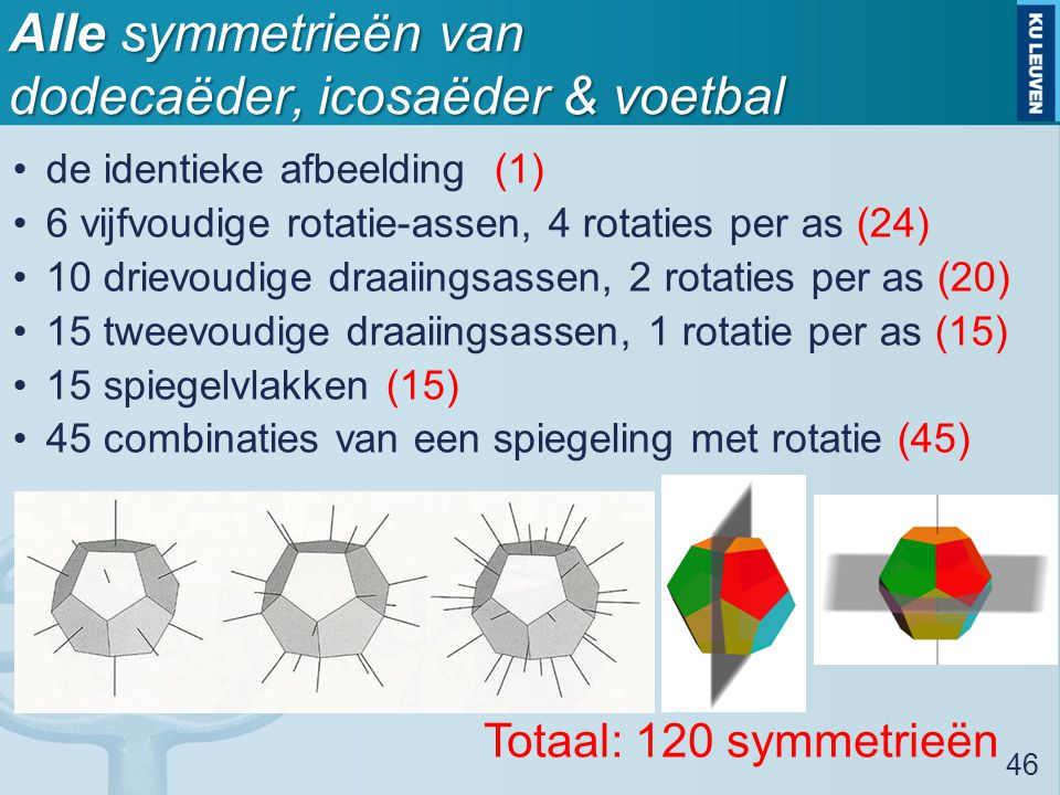 Alle symmetrieën van dodecaëder, icosaëder & voetbal