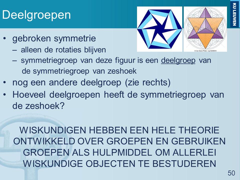Deelgroepen gebroken symmetrie nog een andere deelgroep (zie rechts)