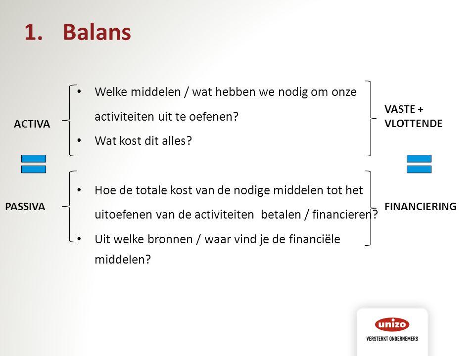 Balans Welke middelen / wat hebben we nodig om onze