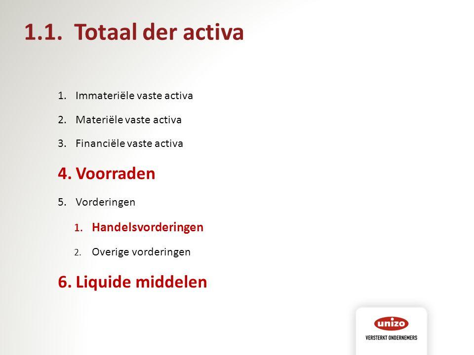 1.1. Totaal der activa Voorraden Liquide middelen Handelsvorderingen
