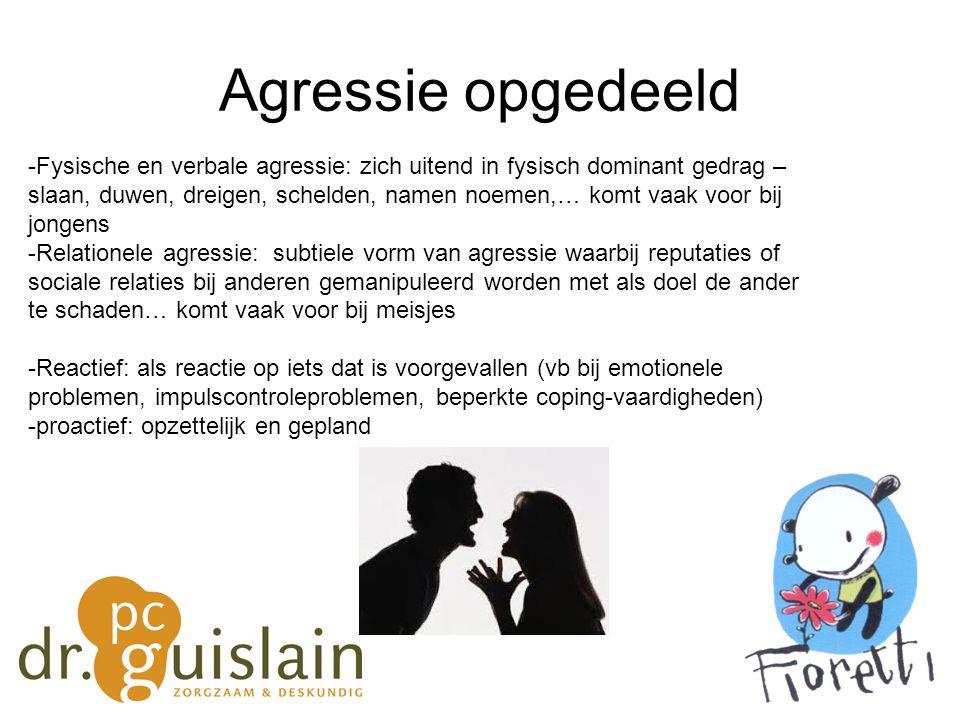 Agressie opgedeeld