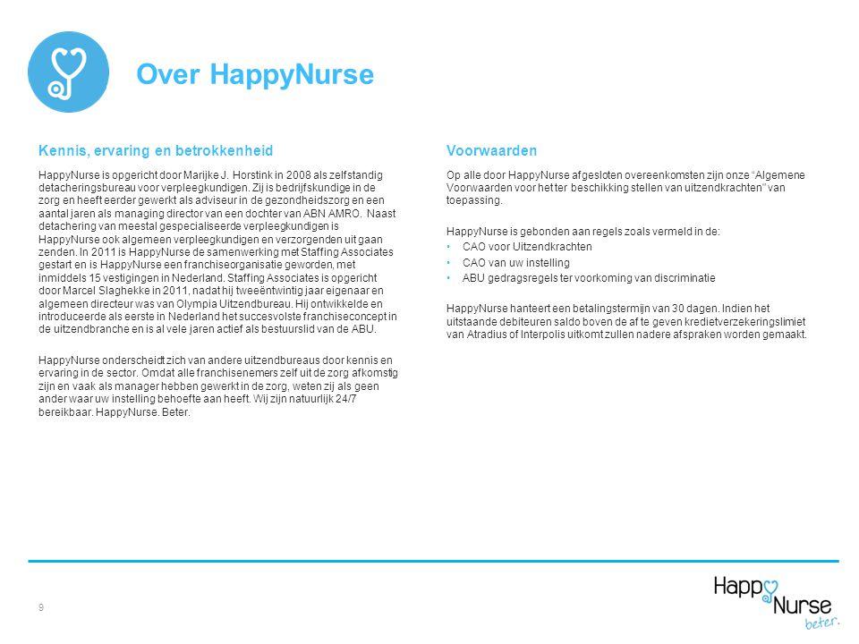Over HappyNurse Kennis, ervaring en betrokkenheid Voorwaarden
