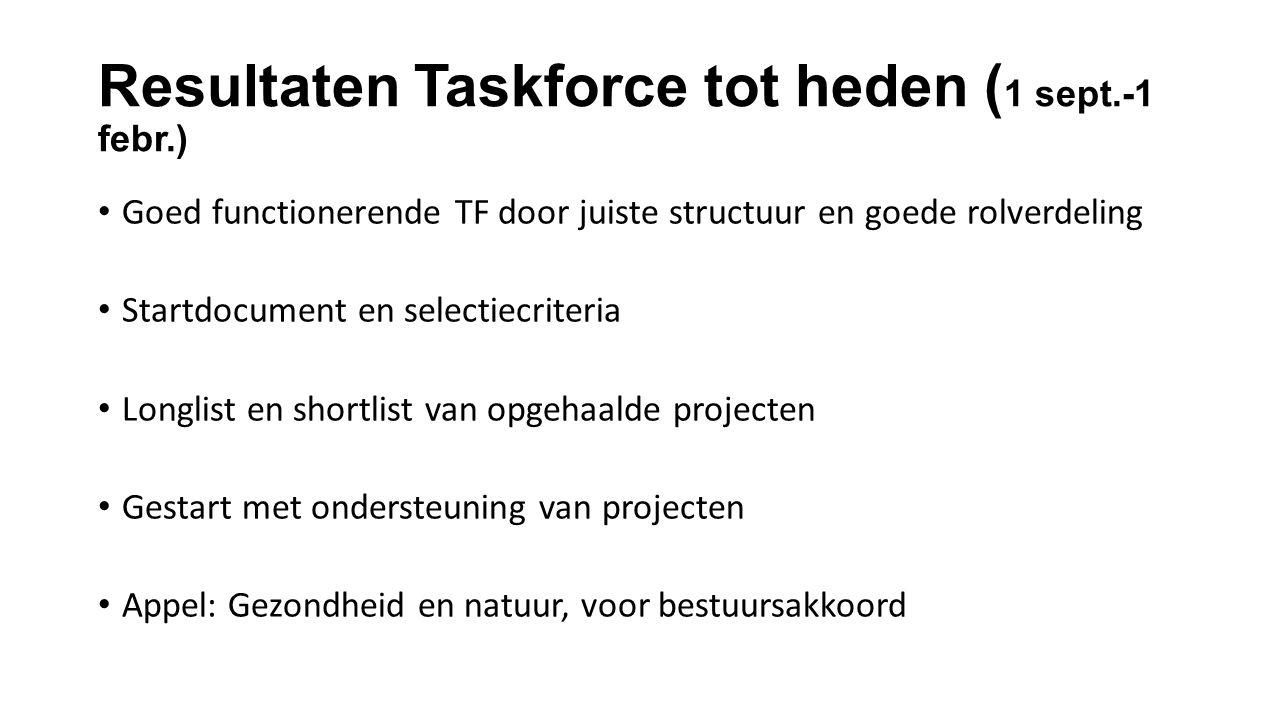 Resultaten Taskforce tot heden (1 sept.-1 febr.)