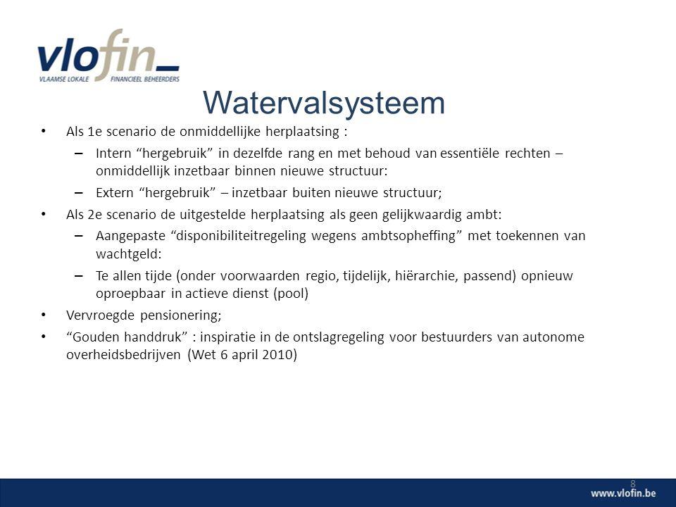 Watervalsysteem Als 1e scenario de onmiddellijke herplaatsing :