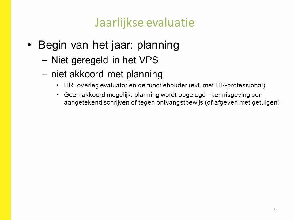 Jaarlijkse evaluatie Begin van het jaar: planning