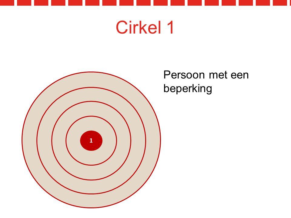 Cirkel 1 Persoon met een beperking 1