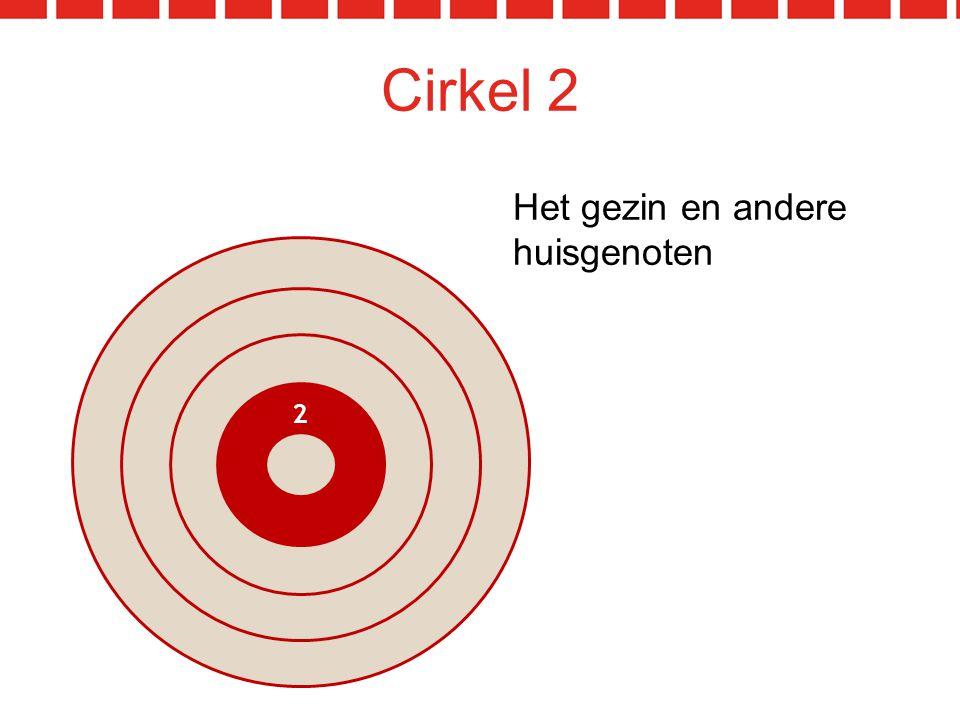 Cirkel 2 Het gezin en andere huisgenoten 2 2