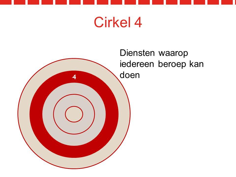 Cirkel 4 Diensten waarop iedereen beroep kan doen 4 2