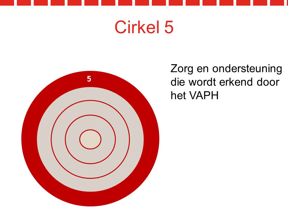 Cirkel 5 Zorg en ondersteuning die wordt erkend door het VAPH 5 2
