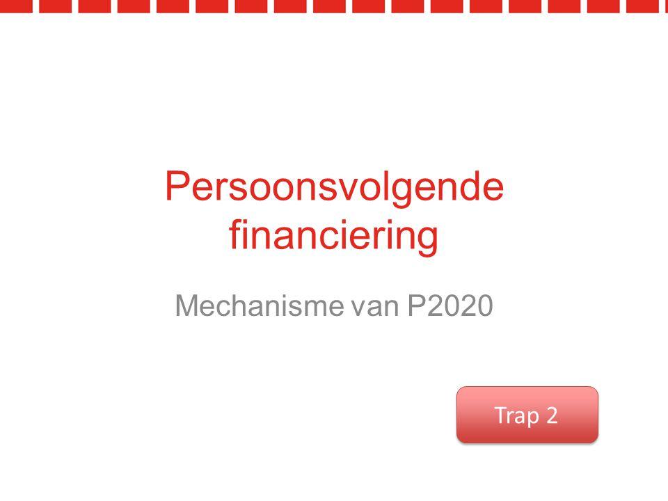 Persoonsvolgende financiering