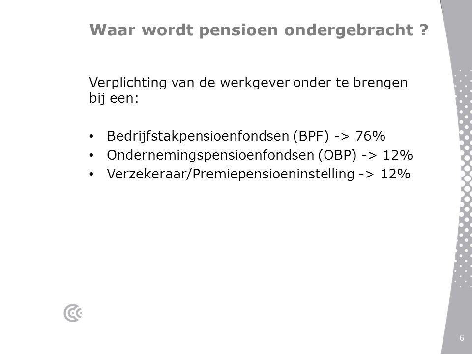 Waar wordt pensioen ondergebracht