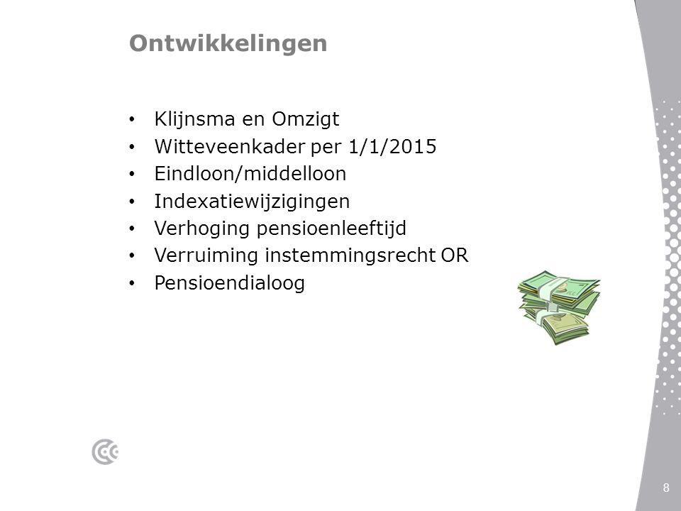 Ontwikkelingen Klijnsma en Omzigt Witteveenkader per 1/1/2015