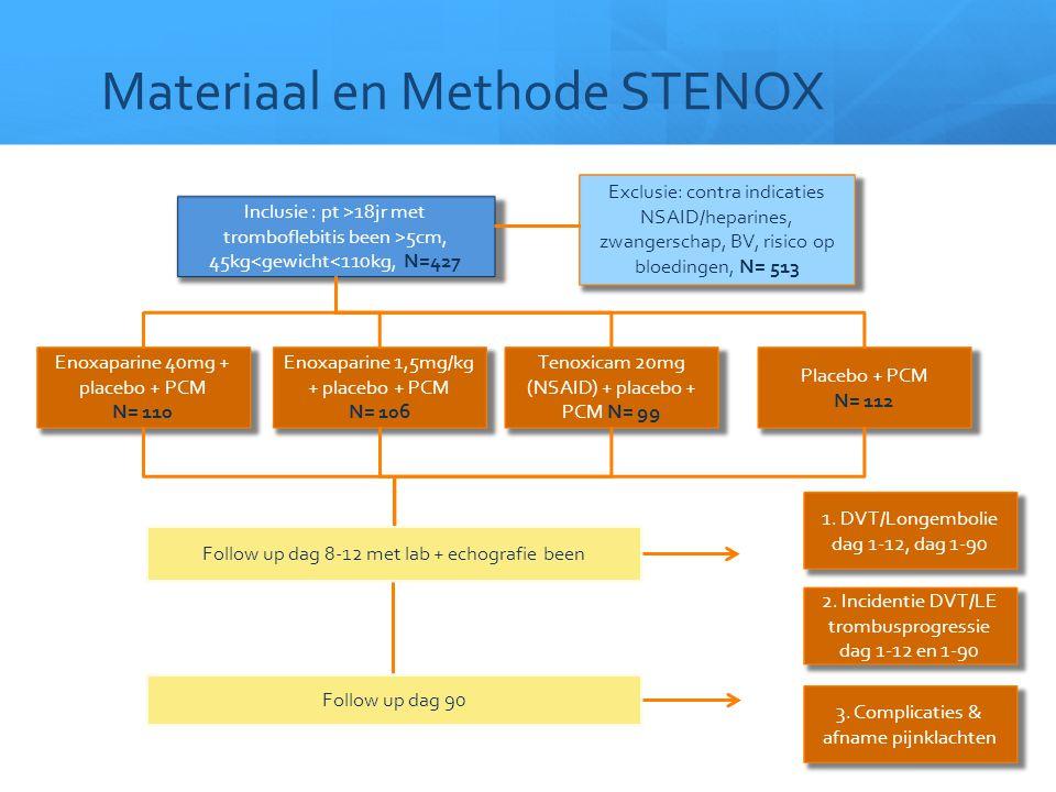 Materiaal en Methode STENOX