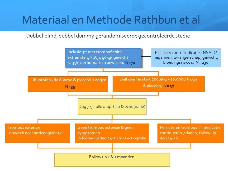 Materiaal en Methode Rathbun et al
