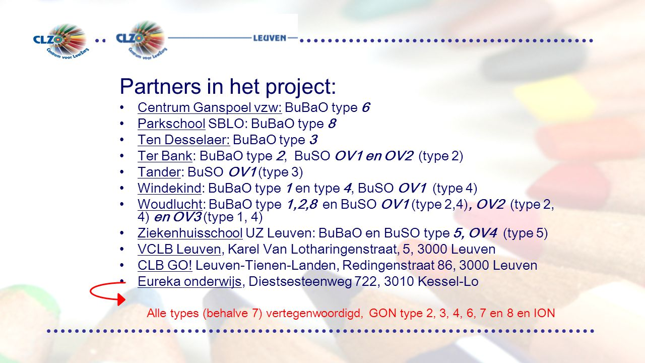 Partners in het project: