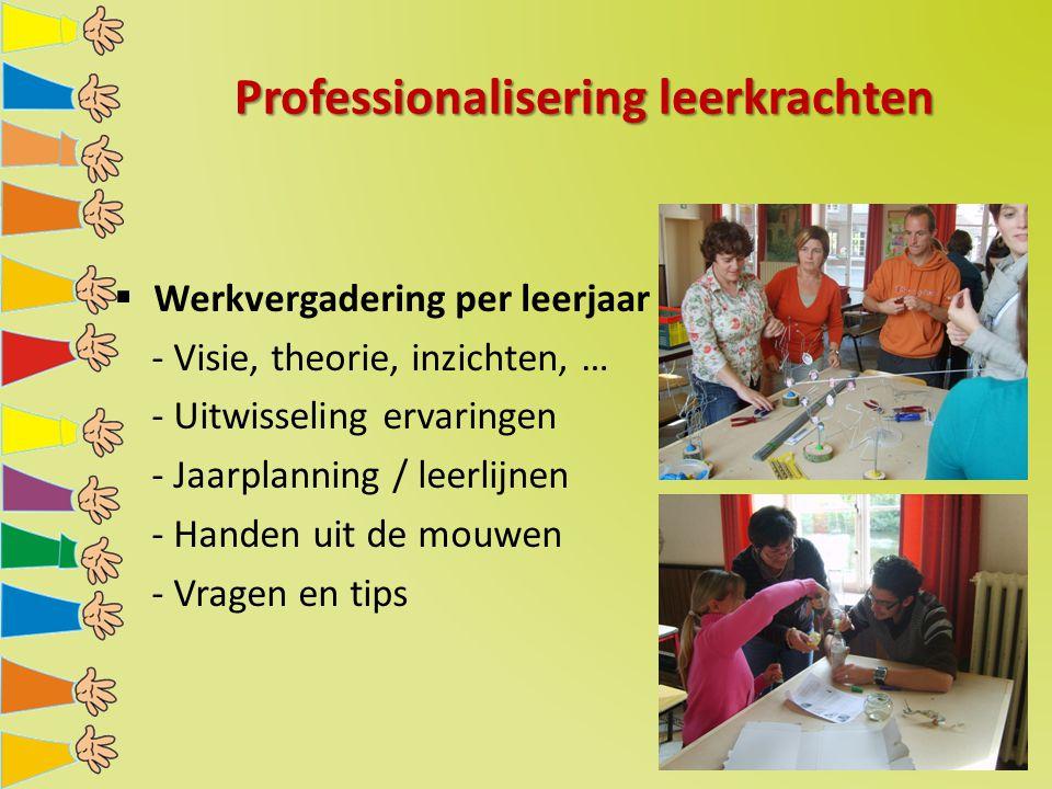 Professionalisering leerkrachten