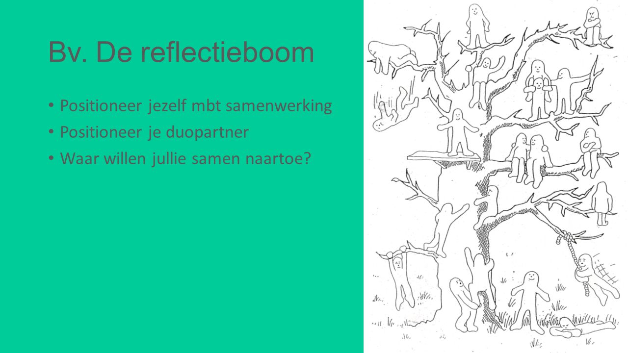 Bv. De reflectieboom Positioneer jezelf mbt samenwerking