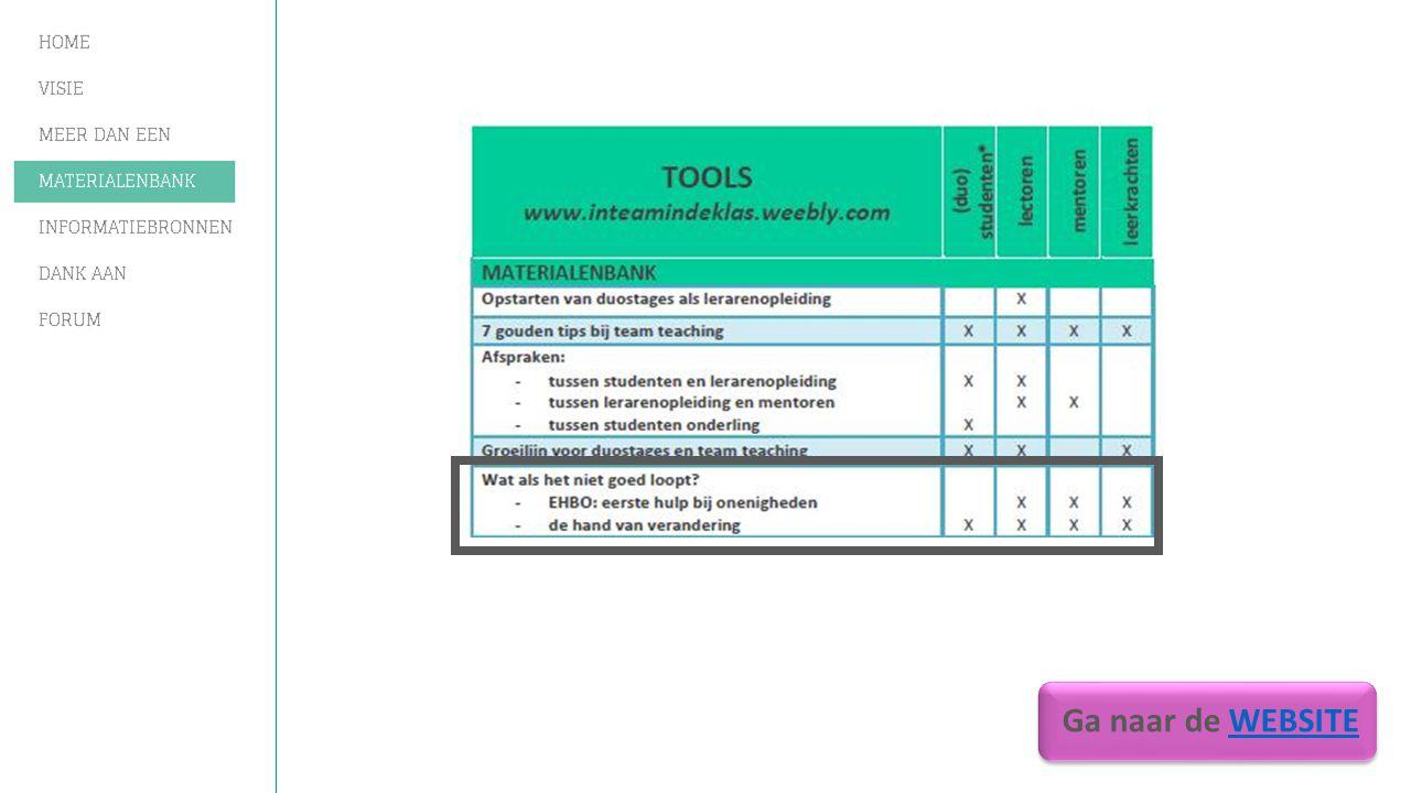 Opstarten van duostages = wat zijn belangrijke elementen om rekening mee te houden als lerarenopleiding om met duostages te starten