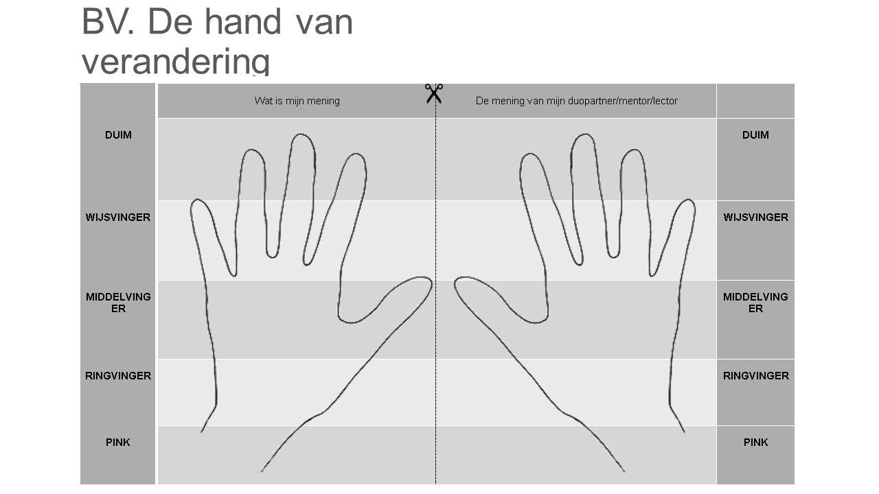 BV. De hand van verandering