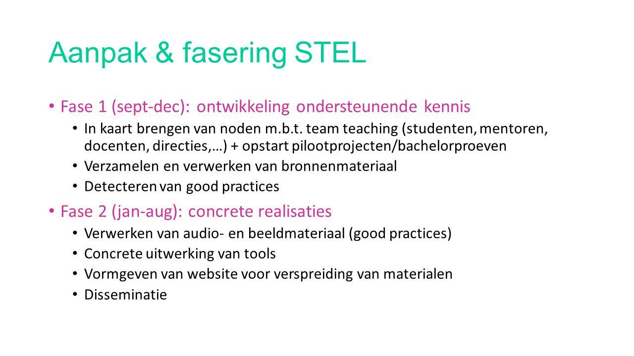 Aanpak & fasering STEL Fase 1 (sept-dec): ontwikkeling ondersteunende kennis.