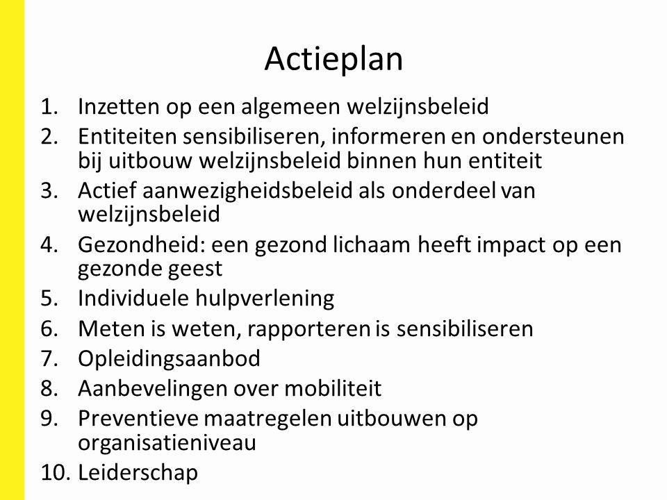 Actieplan Inzetten op een algemeen welzijnsbeleid