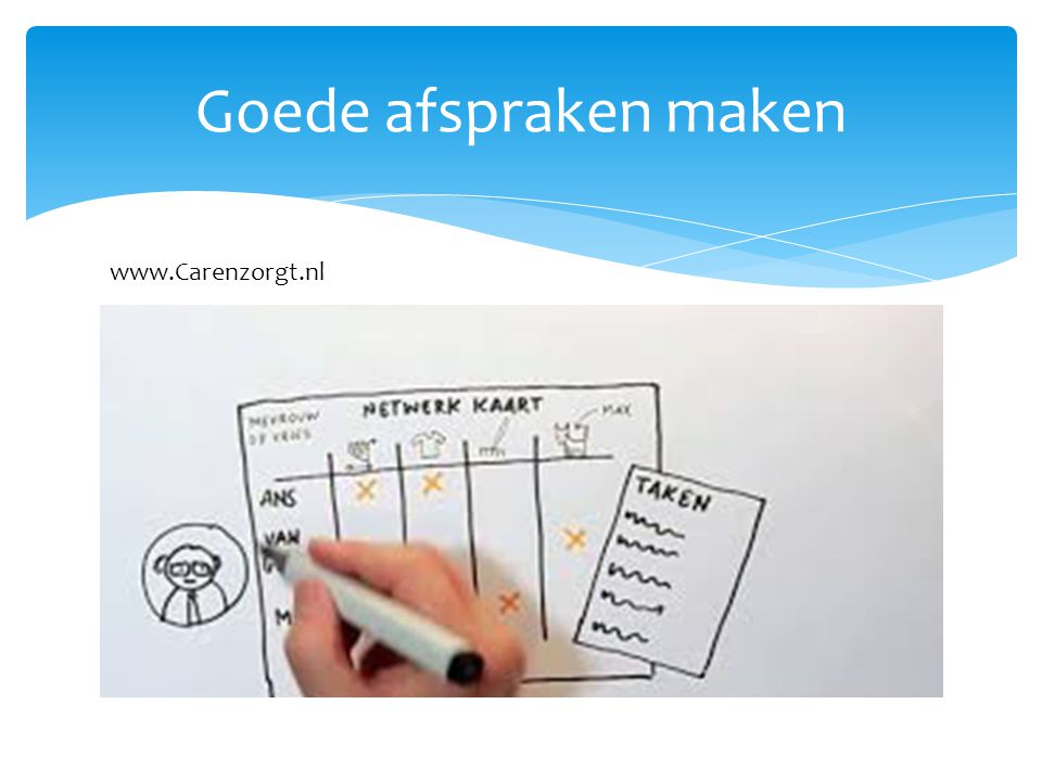 Goede afspraken maken www.Carenzorgt.nl