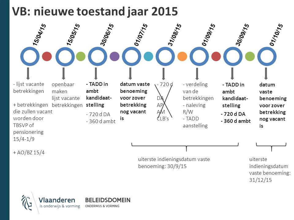 VB: nieuwe toestand jaar 2015