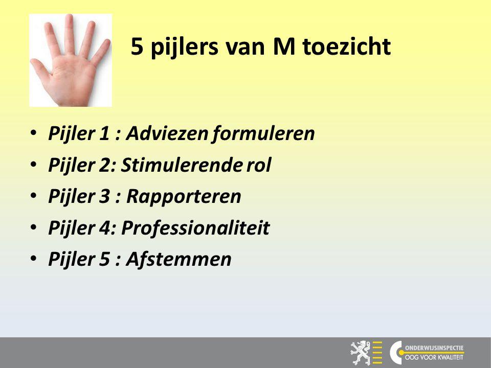 5 pijlers van M toezicht Pijler 1 : Adviezen formuleren