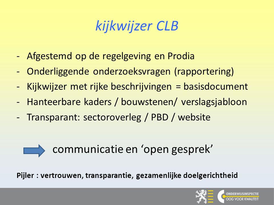 kijkwijzer CLB communicatie en 'open gesprek'