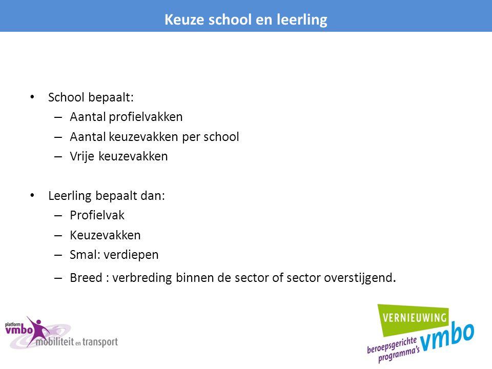 Keuze school en leerling