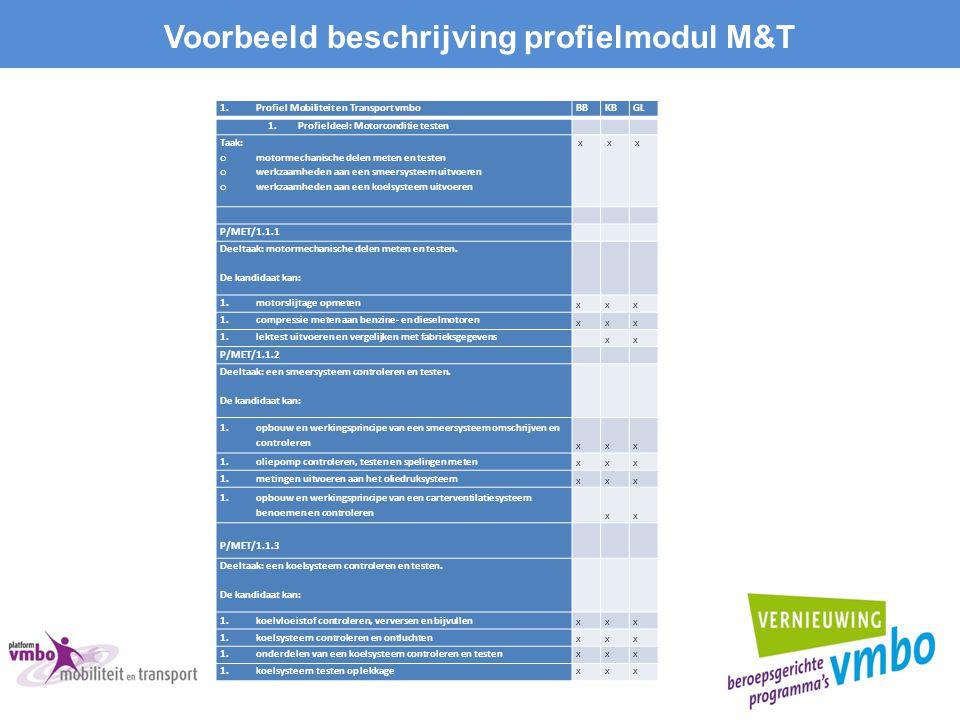 Voorbeeld beschrijving profielmodul M&T