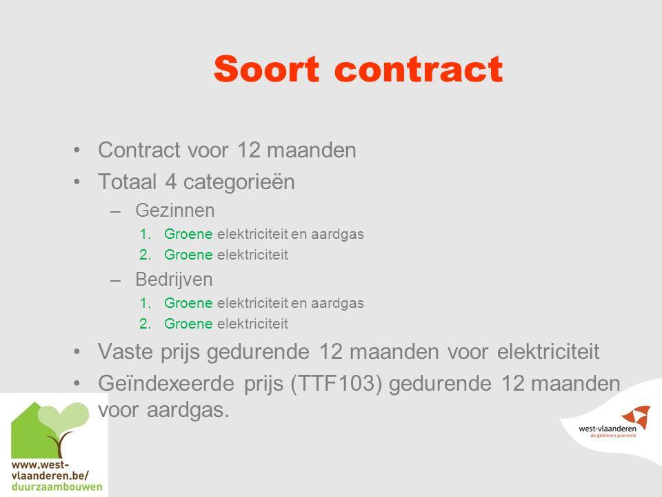 Soort contract Contract voor 12 maanden Totaal 4 categorieën