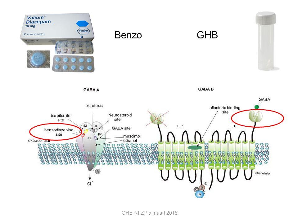 Benzo GHB GHB NFZP 5 maart 2015