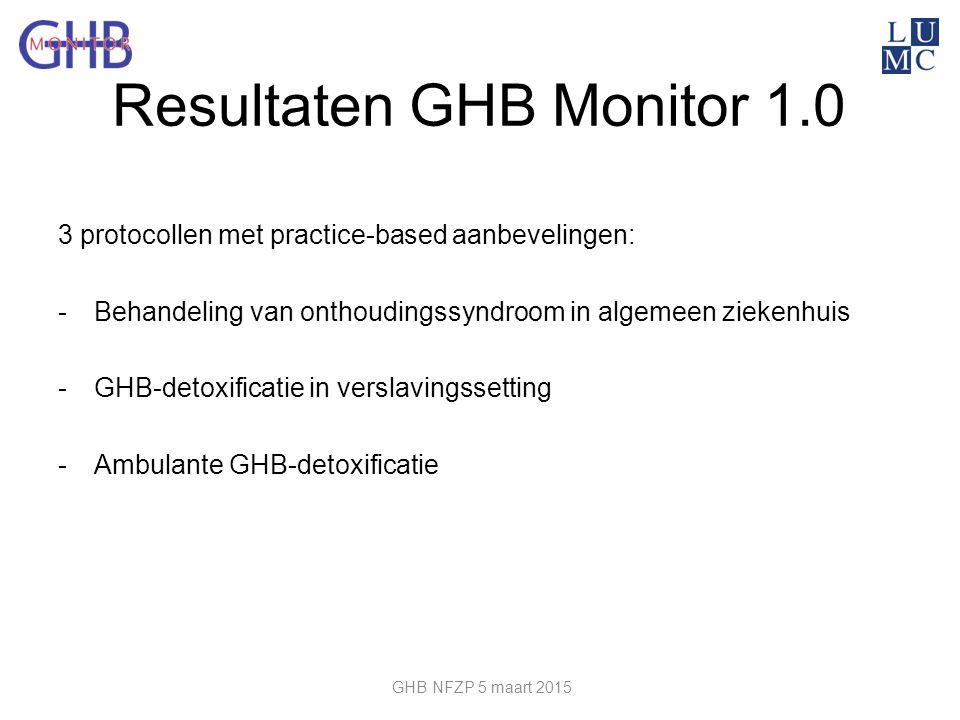 Resultaten GHB Monitor 1.0