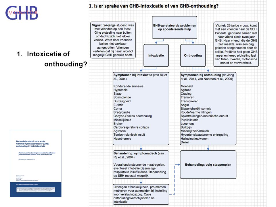 Intoxicatie of onthouding Studiedag GHB 18 januari 2012