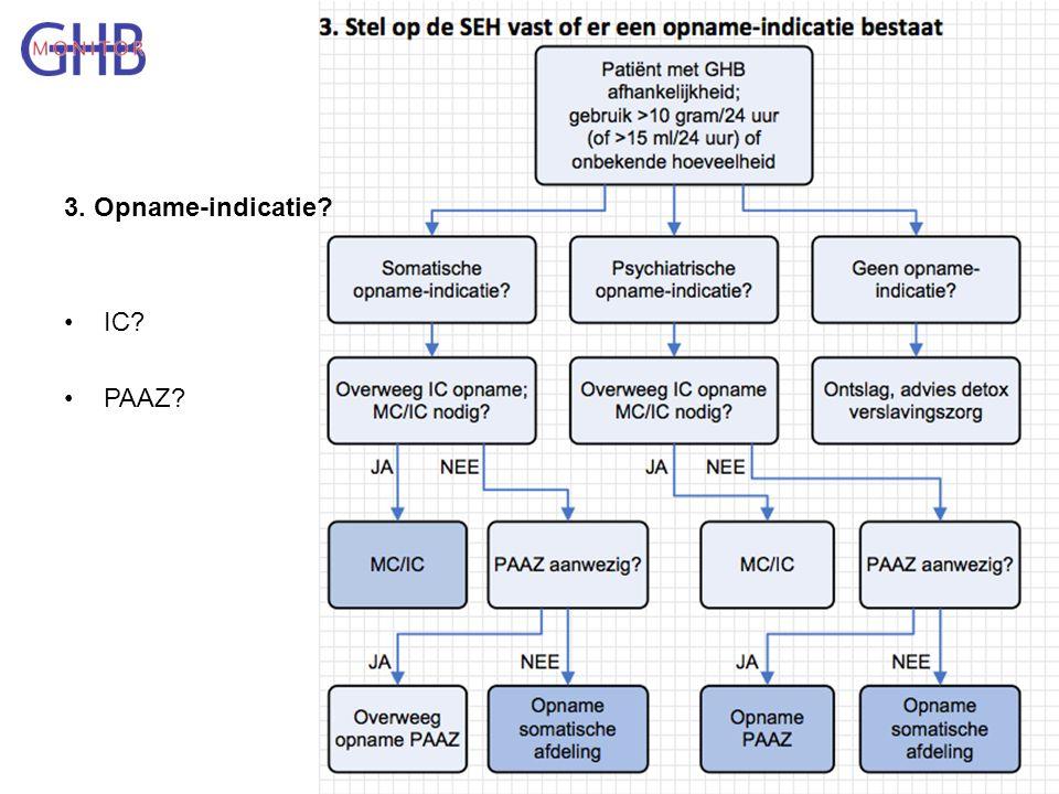 3. Opname-indicatie IC PAAZ Studiedag GHB 18 januari 2012